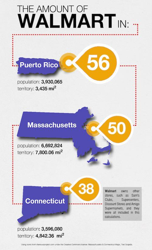 More Walmarts Per Square Mile in Puerto Rico, Than Anywhere Else on the Planet